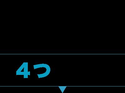大分県で最も選ばれるジェットの建売「4つの理由」